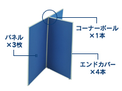 3枚T字連結パネル(PW0916:木目調ローパーテーション)