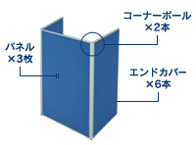3枚コの字型連結パネル(PPM0916:メラミン上部半透明ローパーテーション)