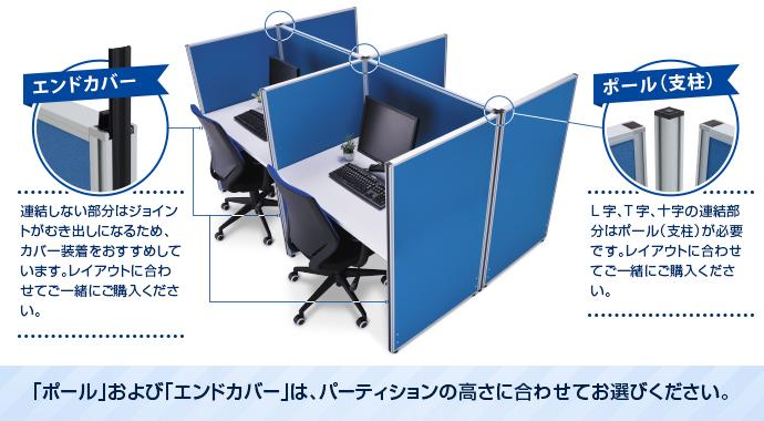 L字・T字連結する際のパーツ選び(PPM0916:メラミン上部半透明ローパーテーション)
