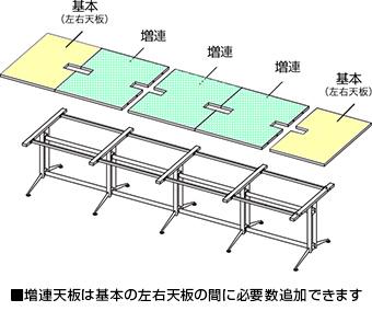 T字脚大会議テーブル 基本型 設置例(RY-TMT1310:T字脚大会議テーブル 基本型)